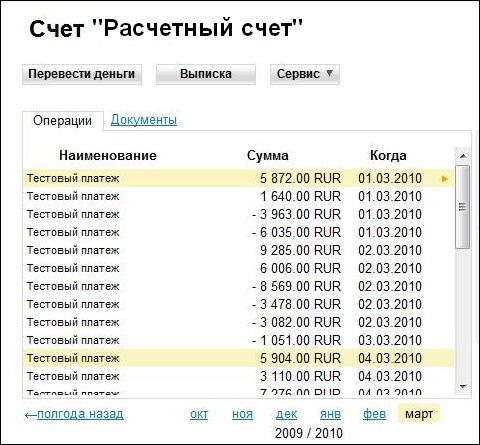 Выписка по счету в Альфа банке г. Москва